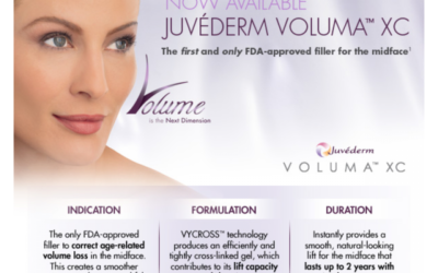 Dr. Cynthia Salter-Lewis Offers Newest Cosmetic Filler Juvederm Voluma XC to Add More Volume To Cheeks for a Younger Natural Look
